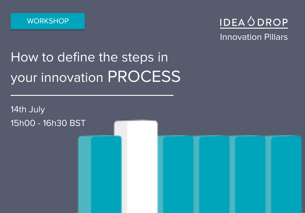 Process workshop cover